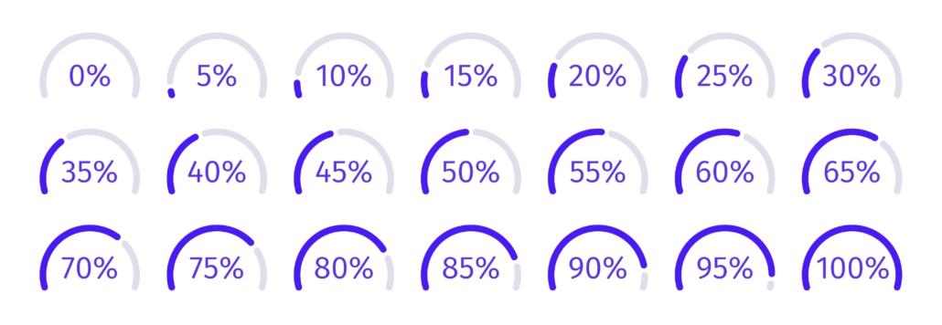 Saldo e Stralcio percentuale